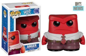 image de Anger